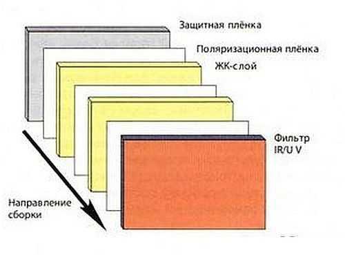 5ab53e31d ... قناع لحام الحرباء الحقيقة هي أنه حتى لو لم تتمكن من العمل ، فإن الأشعة  فوق البنفسجية و الأشعة تحت الحمراء لن تفوت (إذا تم حذف القناع). ودرجة  الحماية من ...